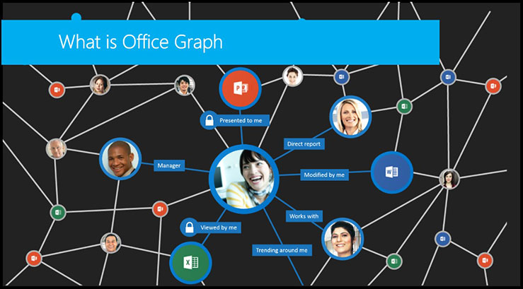 office graph